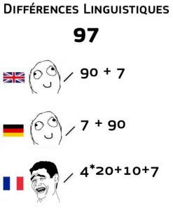 french-lnguage